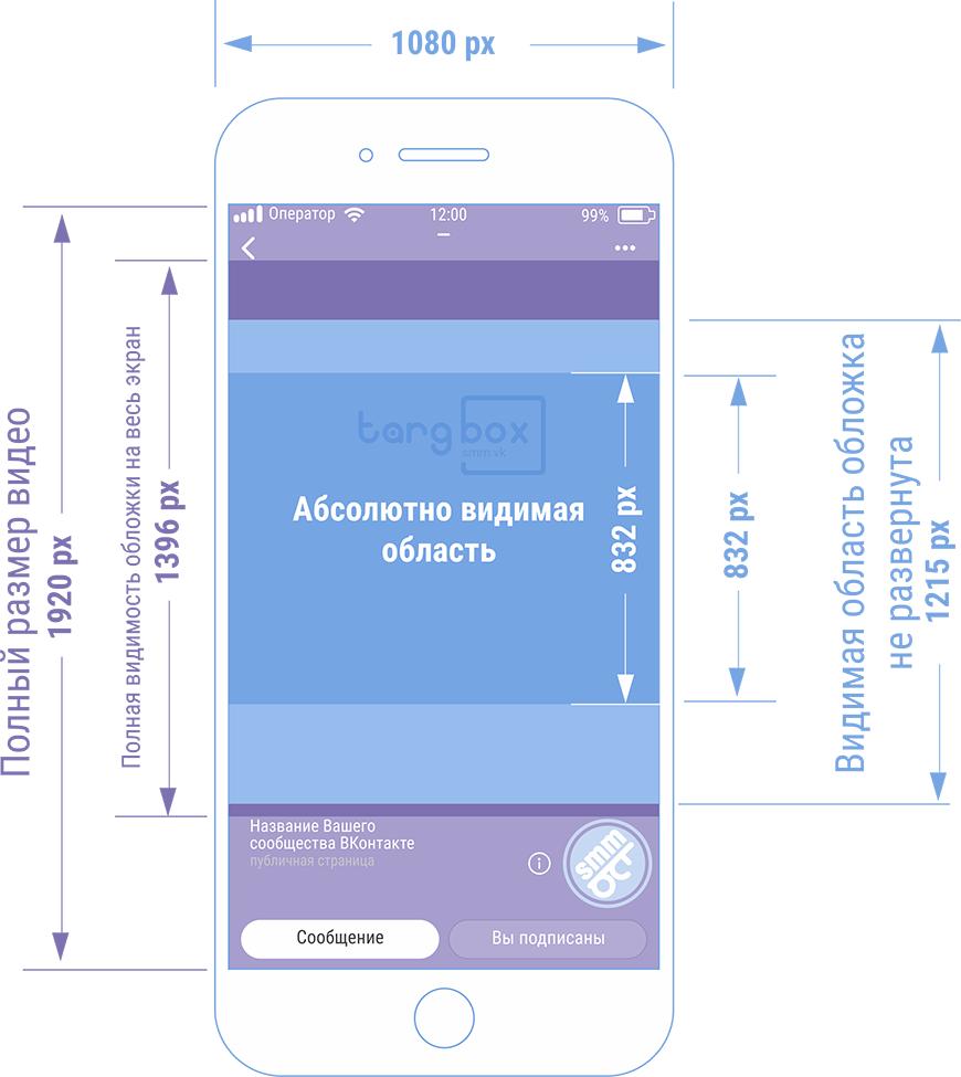размер картинки для мобильных устройств