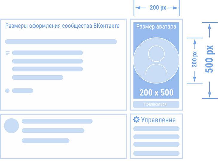 Размеры аватара для сообщества ВКонтакте